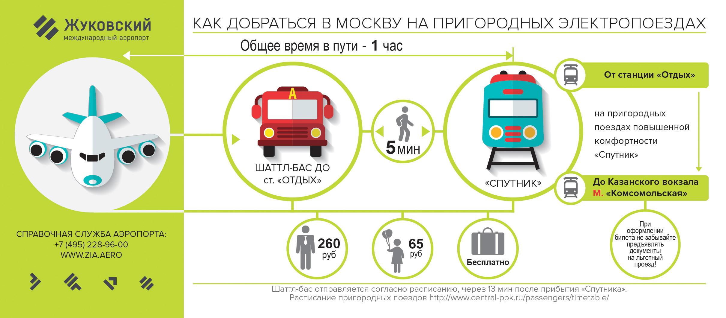 схема проезда к аэропорт м 2