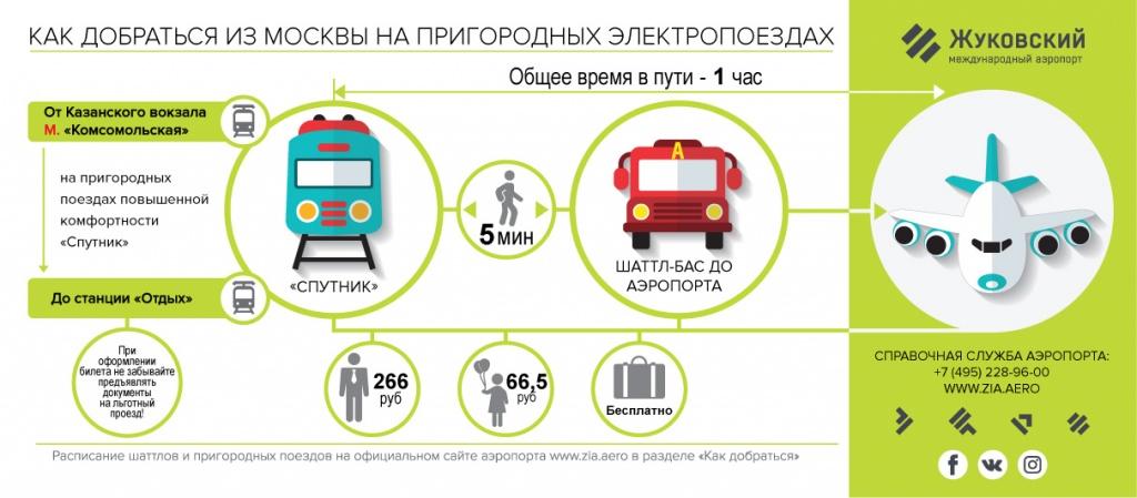 Купить трудовой договор Аэропорта проезд чеки для налоговой Шереметьевская улица